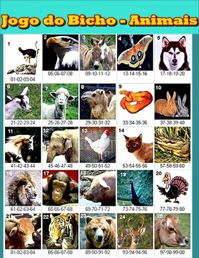 jogo-do-bicho-tabela-animais-numeros